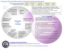 abstract in article review ppt