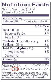 label of nonfat milk with calcium daily value of 30 circled