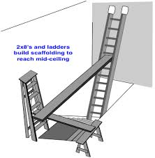painting high ceilings. Brilliant Ceilings Ladders And Dimension Lumber Make Scaffold To Paint A High Stairwell Ceiling To Painting High Ceilings N