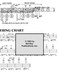 Key Flute Finger Chart Flute Fingering Chart Chart Mel Bay Publications Inc