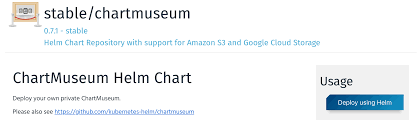 Chartmuseum Helm Chart Bitnami Engineering How To Deploy Your Custom Application