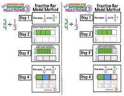 Fraction Bar Chart Fraction Bar Diagram Wiring Diagrams