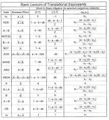 translating verbal statements into equations calculator tessshlo