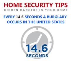 home security tips every 146 seconds a burglary occurs in the us security systems san antonio a93