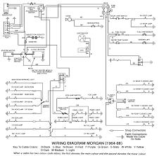 morgan 4 4 4 8 aero 8 car wiring diagrams 1964 1968
