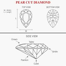 Pear Shaped Diamond Chart Pear Shaped Diamond Gia Certified Diamonds Fascinating