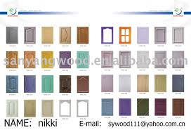 ... Kitchen Cabinet Doors For Sale Extremely Inspiration 13 Beautiful Cheap  Ideas ...