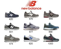 New Balance Chart Sneakers Fashion New Balance Sneakers