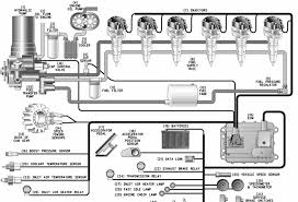 cat 3126b wiring diagram wiring diagram libraries cat 3126 fuel system diagram wiring schematic data