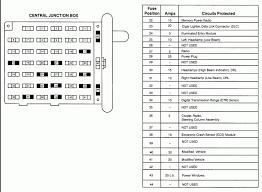 44 impressive 2006 ford f350 diesel fuse box diagram amandangohoreavey 1997 ford f150 fuse box diagram 2006 ford f350 diesel fuse box diagram elegant 1997 ford econoline e350 fuse box diagram fresh