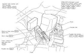 2007 nissan titan fuse box diagram location wiring stereo armada 2007 Nissan Titan Relay Diagram 2007 nissan titan fuse box diagram location wiring wiring diagram 2007 nissan titan fuse box