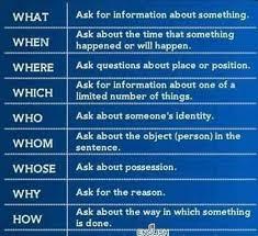 Grammar Tips 100 Useful English Tips