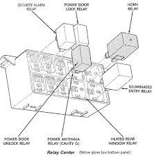 relay diagram and proper fuse diagram jeepforum com Fuse Box 2008 Jeep Patriot Fuse Box 2008 Jeep Patriot #79 2008 jeep patriot fuse box diagram