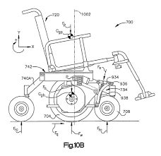 Free body diagram gearbox unique patent us obstacle traversing wheelchair patents
