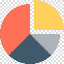 Clip Art Charts And Graphs Pie Chart Diagram Computer Icons Circle Graph Transparent