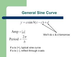 3 general sine curve