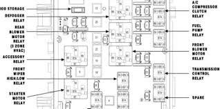 dodge caravan wiring diagram on 2006 dodge ram 2500 fuse box diagram 2006 dodge ram 2500 fuse panel diagram fuse box diagram for 2006 dodge grand caravan wiring rh westpol co