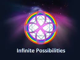 Image result for photo of well of infinite possibilities