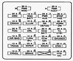 94 chevy s10 fuse diagram wiring diagrams bib chevrolet s10 fuse box wiring diagram 94 chevy s10 blazer fuse panel 94 chevy s10 fuse