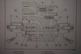 case steiger 335 385 435 485 535 tractor service workshop manual case steiger 335 385 435 485 535 tractor