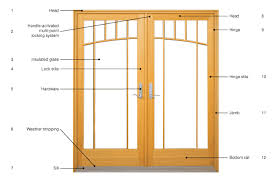 Image Sill Frenchdoorcomponentsgif Remodelista Types Of Windows Doors Components Milgard Windows Doors