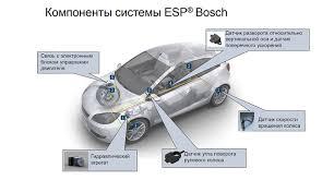 Система esp обзор технические характеристики журнал За рулем bosch 1