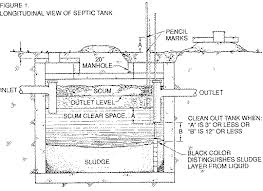 similiar diagram of septic tank plastic keywords tank septic tank system septic tank rv tank monitor wiring diagram