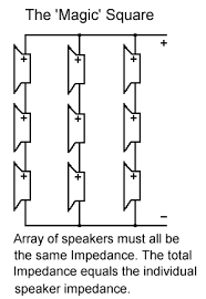 shavano music online speaker wiring many speakers in a systems this example shows using 9 speakers an array of 3 by 3 if they are all 4 ohm speakers then the resulting load will be 4 ohms