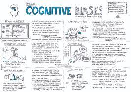 Design Bias Example Cognitive Bias Part 3 Ux Knowledge Base Sketch