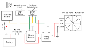 electric door lock wiring diagram wirdig fan wiring diagram 95 image about wiring diagram and schematic