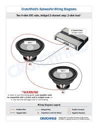 single subwoofer wiring diagram single image single subwoofer wiring diagram jodebal com on single subwoofer wiring diagram