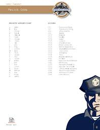 The los angeles police department phonetic alphabet in alphabetical order. 10 Code By Junior Police Academy Issuu