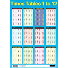 Sumbox Educational Times Tables Maths Poster Wall Chart