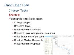 Project Management Planning Misconceptions Planning
