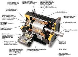 fanuc servo motor wiring diagram diagram fanuc servo motor wiring diagram vfd004m21a jpg