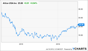 Altice Usa Growth Should Continue Thanks To Favorable