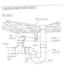 shower drain plumbing shower drain trap shower drain plumbing shower drain plumbing vent under slab hello shower drain