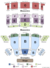 Ed Mirvish Theatre Map Related Keywords Suggestions Ed