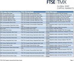 Indice Obligataire Secteur Communication Ftse Tmx Canada Dex