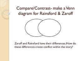 Venn Diagram For Osmosis And Diffusion Compare And Contrast Osmosis And Diffusion Venn Diagram 55 Wiring