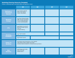 003 Marketing Plan Template Summary How To Develop Excellent