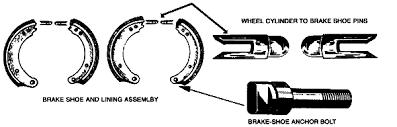 vintage plymouth chrysler brakes vintage dodge brakes desoto brakes g42 gif
