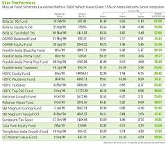 Reliance Tax Saver Fund Growth Chart How Mutual Funds Launched Before 2000 Are Performing