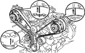 Repair Guides | Engine Mechanical Components | Timing Belt ...