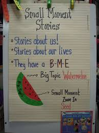 Small Moment Watermelon Anchor Chart Small Moment Anchor Chart Love The Visual Connection