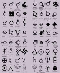 Memes Gender Chart Memes Pics 2019