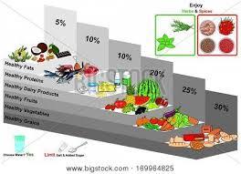 Vector Healthy Food Vector Photo Free Trial Bigstock