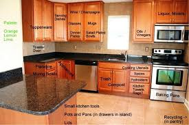 creative ideas how to organize your kitchen cabinets arrange