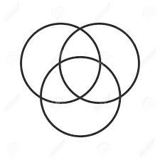 Venn Diagram Color Cmyk Or Rgb Color Circles Linear Icon Venn Diagram Thin Line