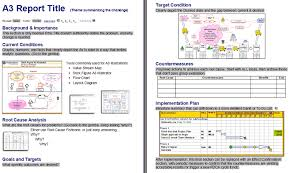 A3 Template A3 Problem Solving Template